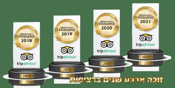 ארבע שנים ברציפות חברת טיולים ואתגרים זכתה להימנות בין 10% מחברות התיירותץ מהטובות בעולם